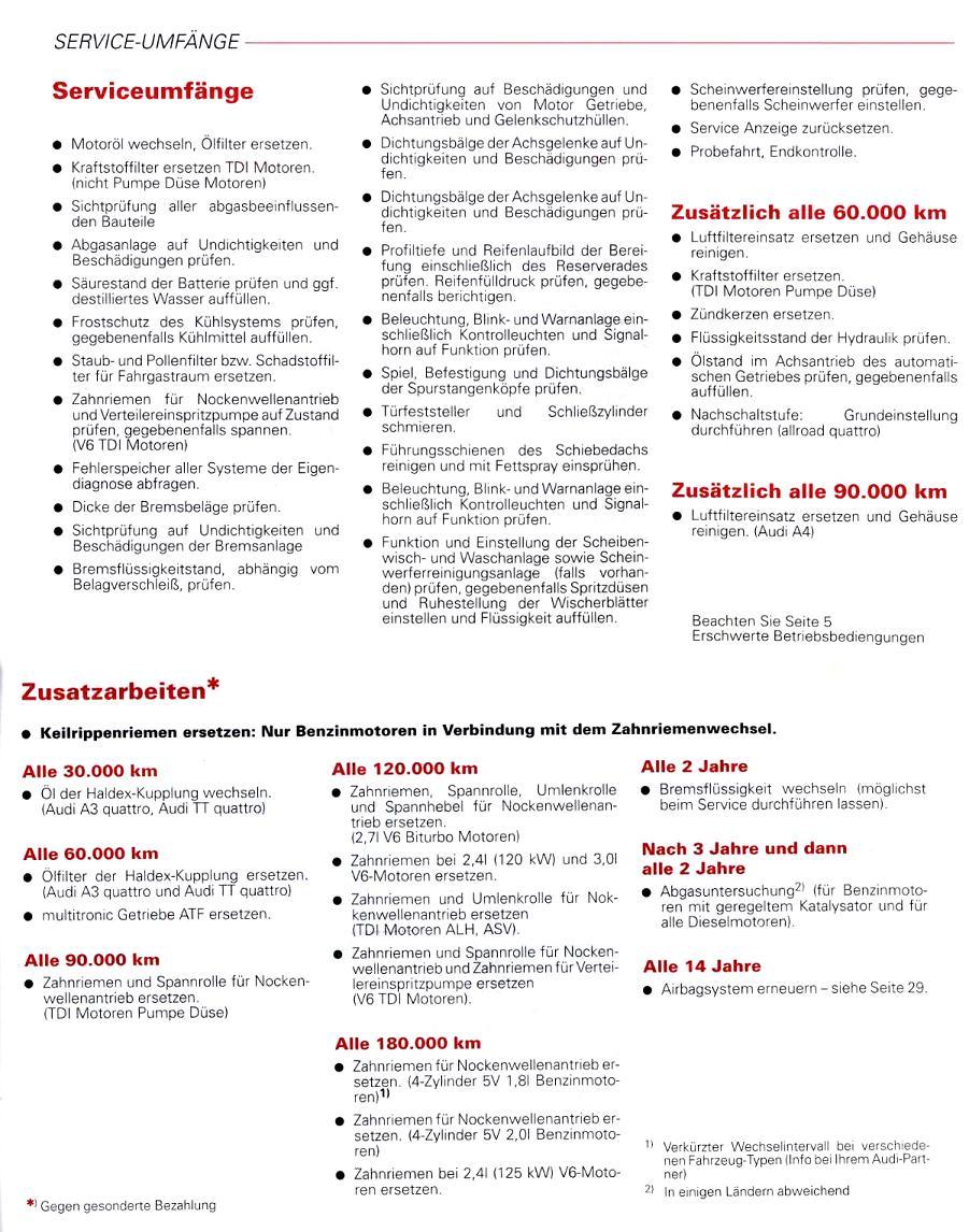 8l 1 6 101ps Wartung Nach 160000tkm Audi A3 Forum F 252 R